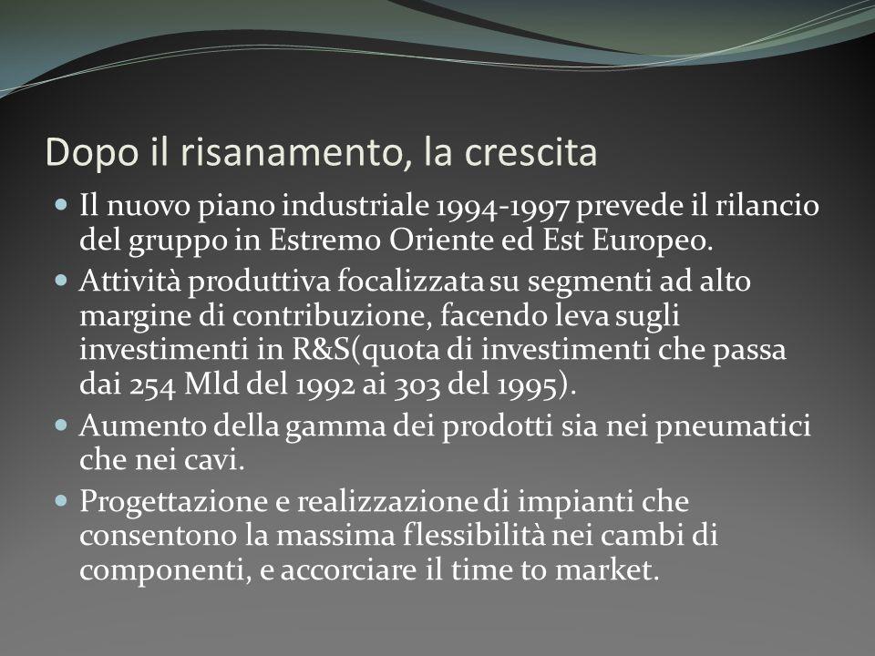 Dopo il risanamento, la crescita Il nuovo piano industriale 1994-1997 prevede il rilancio del gruppo in Estremo Oriente ed Est Europeo. Attività produ