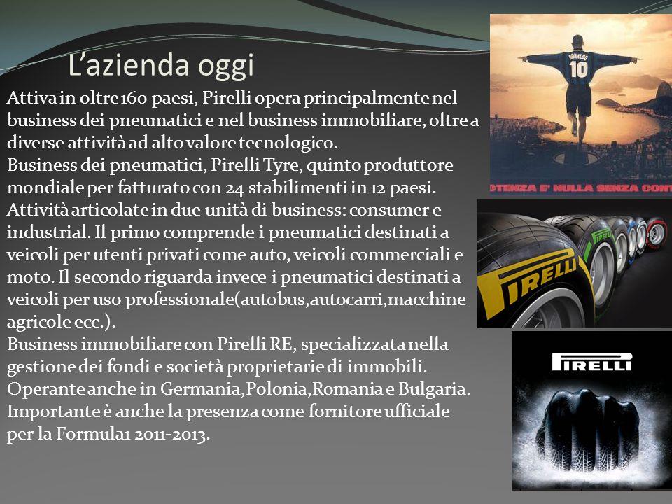 Lazienda oggi Attiva in oltre 160 paesi, Pirelli opera principalmente nel business dei pneumatici e nel business immobiliare, oltre a diverse attività