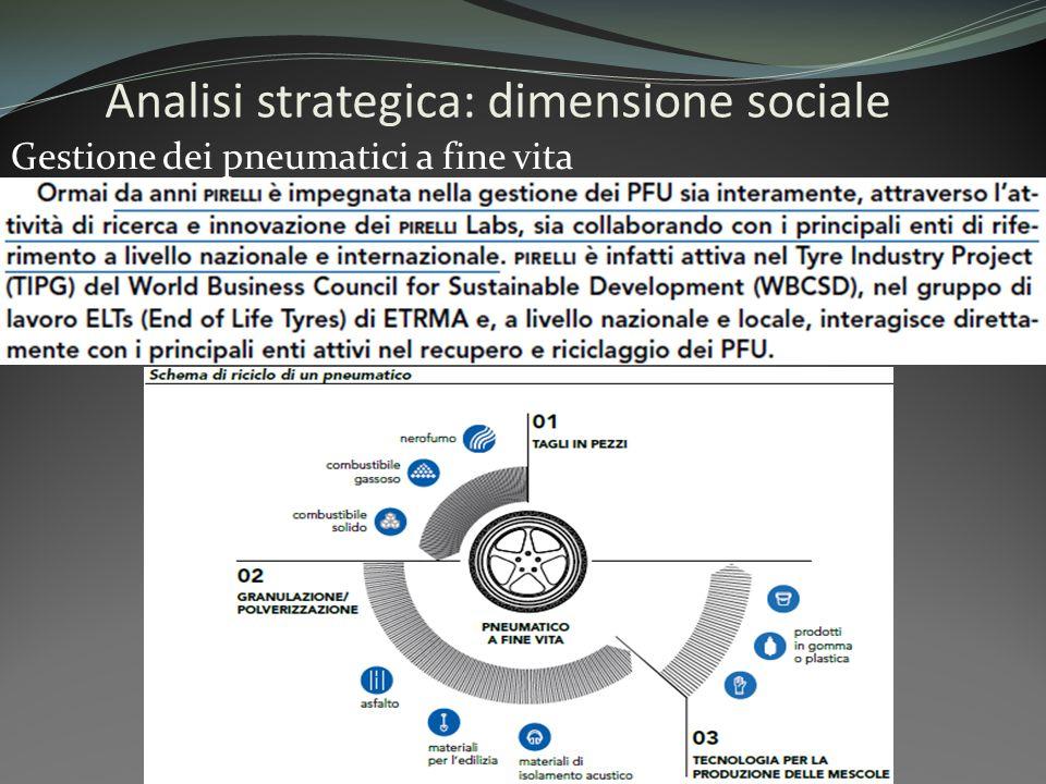 Analisi strategica: dimensione sociale Gestione dei pneumatici a fine vita
