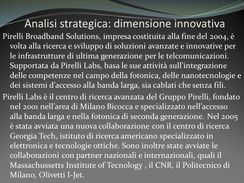 Analisi strategica: dimensione innovativa Pirelli Broadband Solutions, impresa costituita alla fine del 2004, è volta alla ricerca e sviluppo di soluz