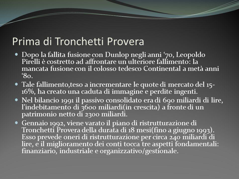Prima di Tronchetti Provera Dopo la fallita fusione con Dunlop negli anni 70, Leopoldo Pirelli è costretto ad affrontare un ulteriore fallimento: la m