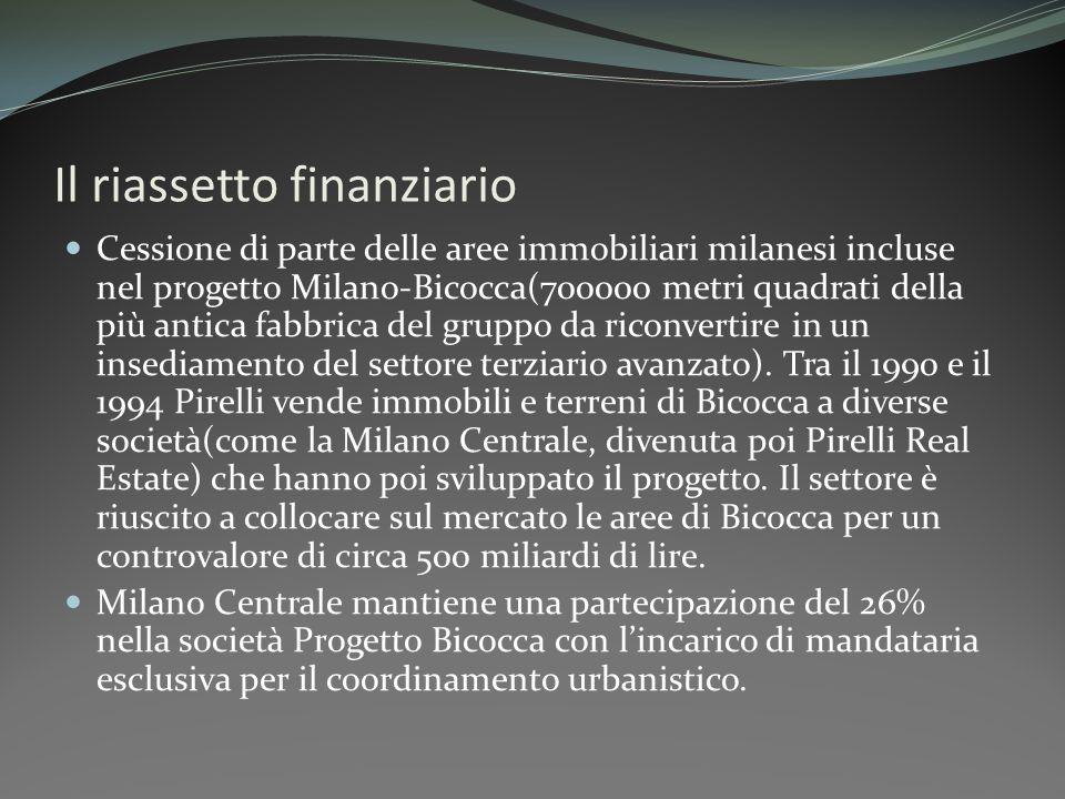 Il riassetto finanziario Cessione di parte delle aree immobiliari milanesi incluse nel progetto Milano-Bicocca(700000 metri quadrati della più antica