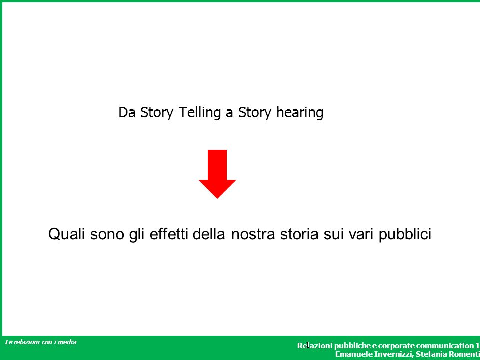Relazioni pubbliche e corporate communication 1 Emanuele Invernizzi, Stefania Romenti Le relazioni con i media 1 Da Story Telling a Story hearing Qual