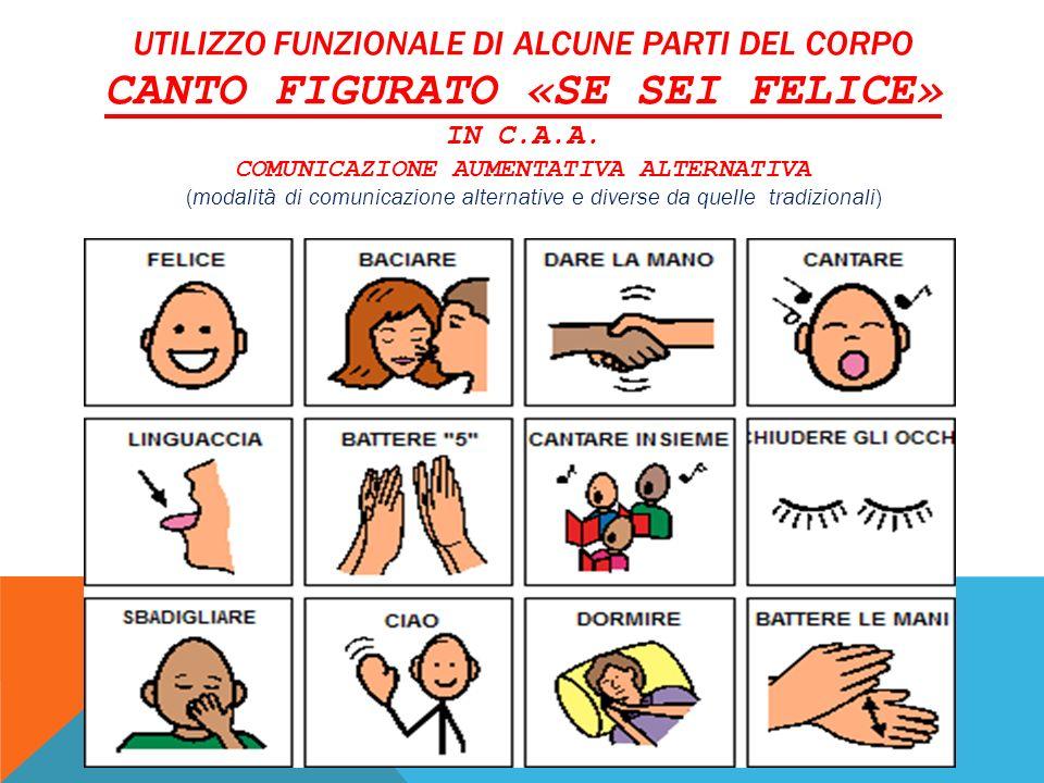 UTILIZZO FUNZIONALE DI ALCUNE PARTI DEL CORPO CANTO FIGURATO «SE SEI FELICE» IN C.A.A. COMUNICAZIONE AUMENTATIVA ALTERNATIVA (modalità di comunicazion