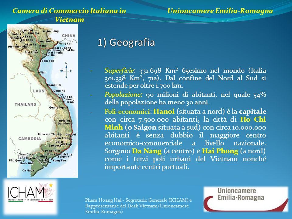 - Superficie: 331.698 Km² 65esimo nel mondo (Italia 301.338 Km², 71a). Dal confine del Nord al Sud si estende per oltre 1.700 km. -Popolazione: 90 mil