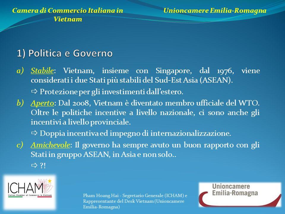 a)Stabile: Vietnam, insieme con Singapore, dal 1976, viene considerati i due Stati più stabili del Sud-Est Asia (ASEAN). Protezione per gli investimen