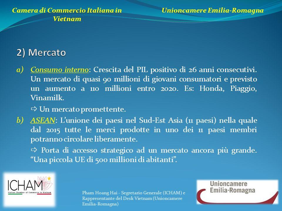 a)Consumo interno: Crescita del PIL positivo di 26 anni consecutivi. Un mercato di quasi 90 millioni di giovani consumatori e previsto un aumento a 11