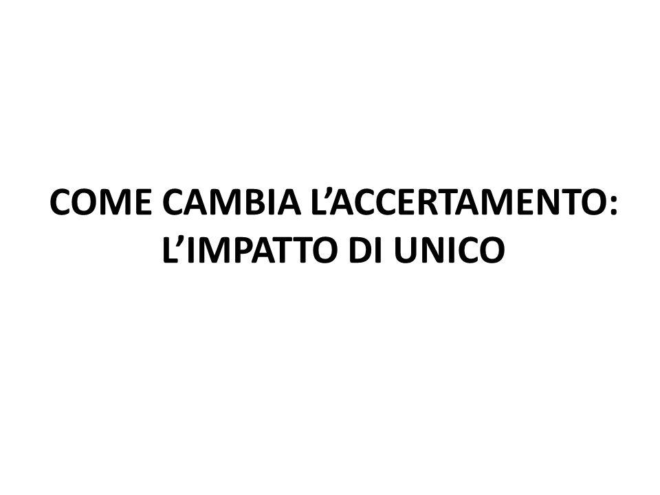 COME CAMBIA LACCERTAMENTO: LIMPATTO DI UNICO