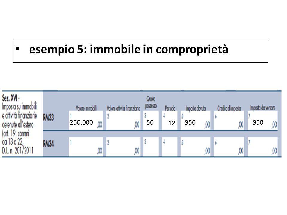 esempio 5: immobile in comproprietà QUADRO RW 250.000 50 12 950