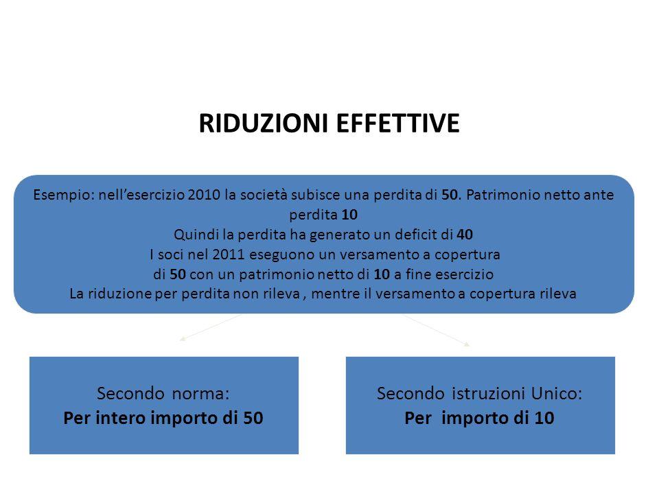 RIDUZIONI EFFETTIVE Secondo norma: Per intero importo di 50 Secondo istruzioni Unico: Per importo di 10 Esempio: nellesercizio 2010 la società subisce