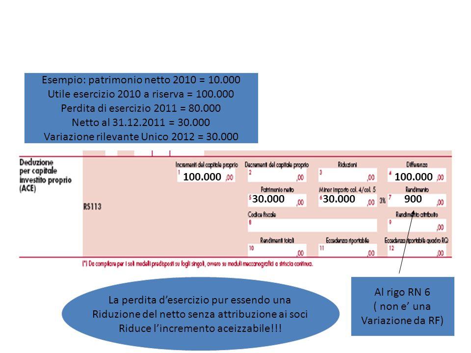 Esempio: patrimonio netto 2010 = 10.000 Utile esercizio 2010 a riserva = 100.000 Perdita di esercizio 2011 = 80.000 Netto al 31.12.2011 = 30.000 Varia