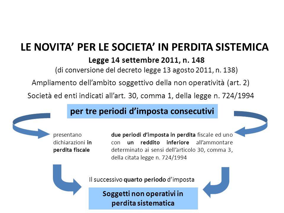 Legge 14 settembre 2011, n. 148 (di conversione del decreto legge 13 agosto 2011, n. 138) Ampliamento dellambito soggettivo della non operatività (art