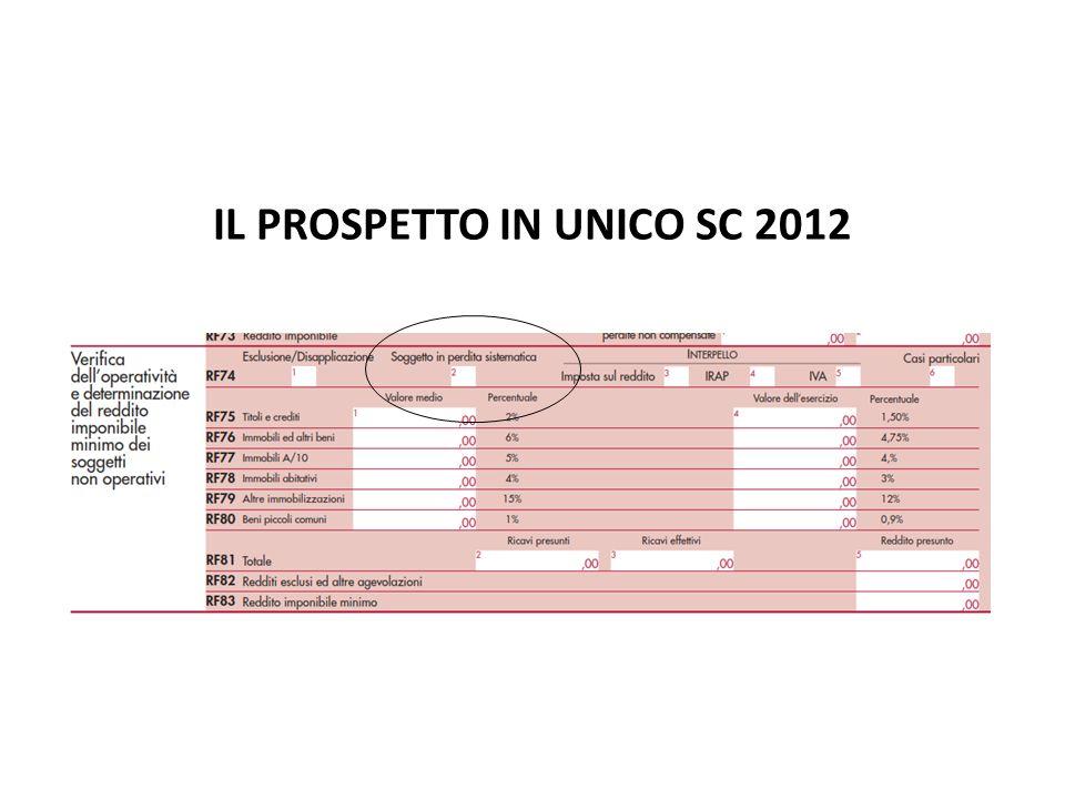 IL PROSPETTO IN UNICO SC 2012 LE SOCIETÀ DI COMODO IN UNICO 2012