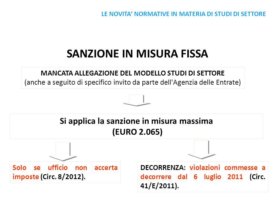 MANCATA ALLEGAZIONE DEL MODELLO STUDI DI SETTORE (anche a seguito di specifico invito da parte dell'Agenzia delle Entrate) Si applica la sanzione in m