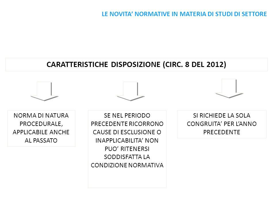 CARATTERISTICHE DISPOSIZIONE (CIRC. 8 DEL 2012) NORMA DI NATURA PROCEDURALE, APPLICABILE ANCHE AL PASSATO SE NEL PERIODO PRECEDENTE RICORRONO CAUSE DI
