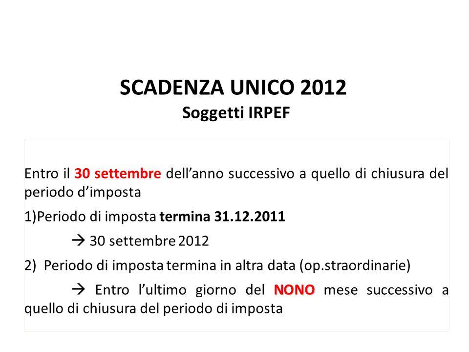 SCADENZA UNICO 2012 Soggetti IRPEF Entro il 30 settembre dellanno successivo a quello di chiusura del periodo dimposta 1)Periodo di imposta termina 31