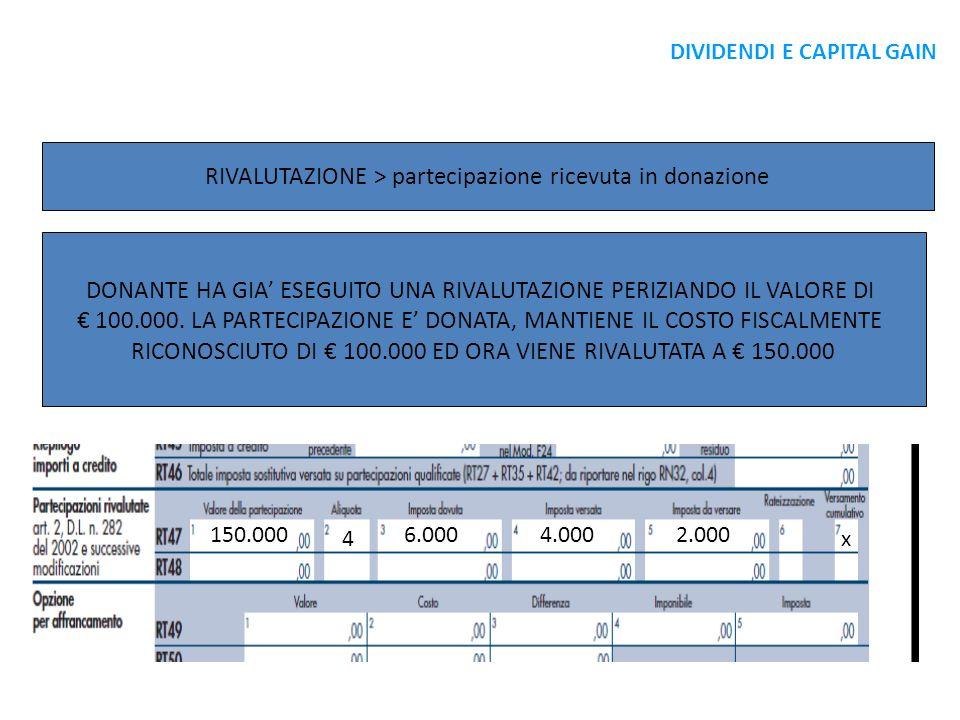 150.000 4 6.0004.0002.000 x RIVALUTAZIONE > partecipazione ricevuta in donazione DONANTE HA GIA ESEGUITO UNA RIVALUTAZIONE PERIZIANDO IL VALORE DI 100