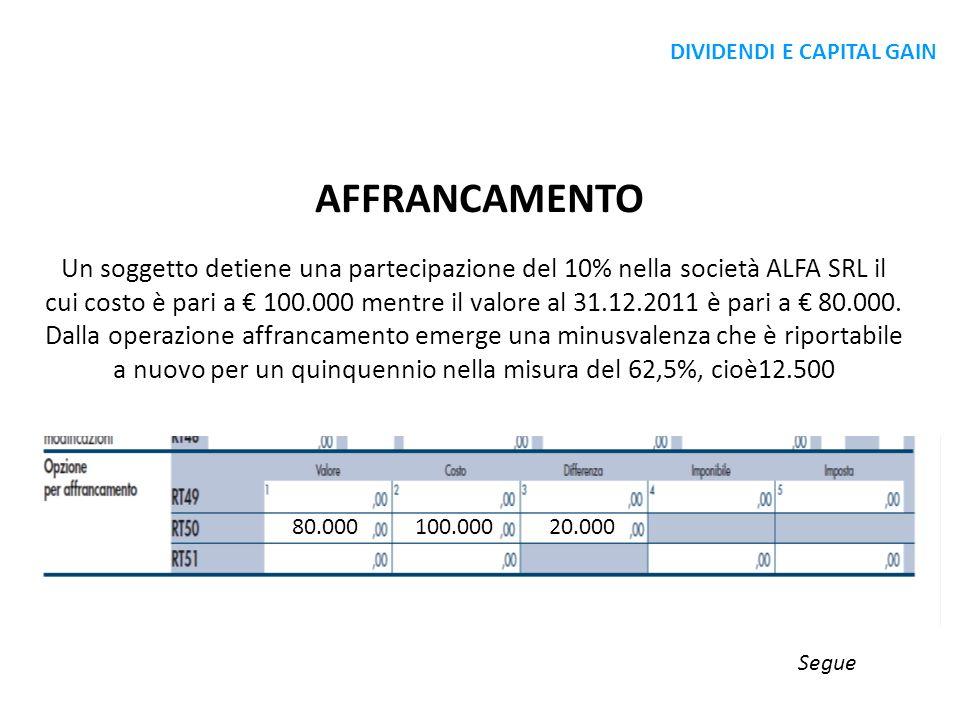 Un soggetto detiene una partecipazione del 10% nella società ALFA SRL il cui costo è pari a 100.000 mentre il valore al 31.12.2011 è pari a 80.000. Da