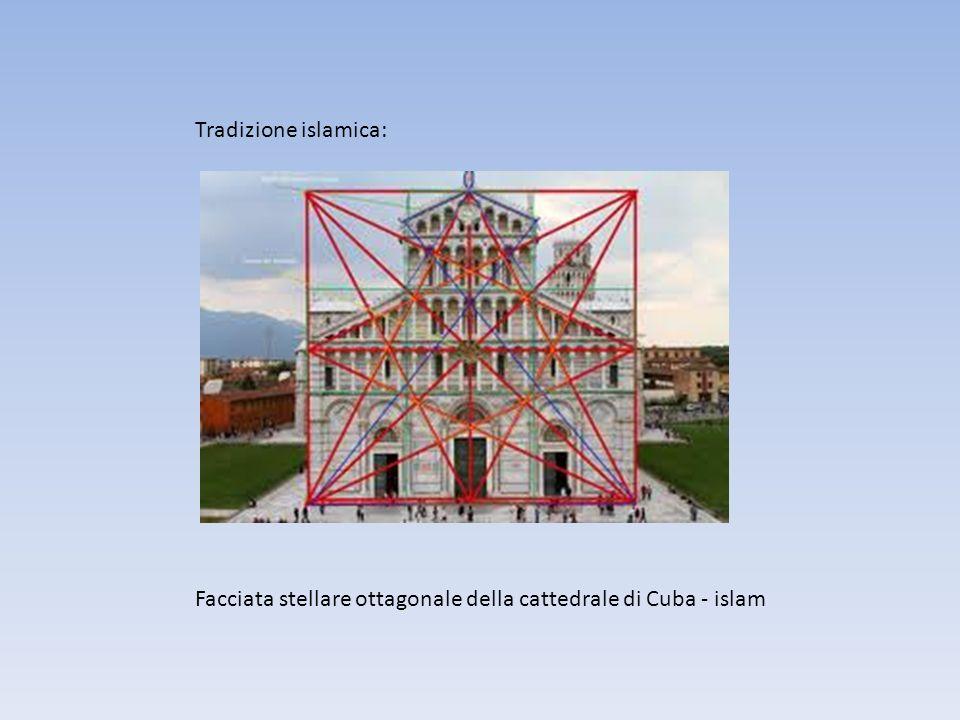 Facciata stellare ottagonale della cattedrale di Cuba - islam Tradizione islamica: