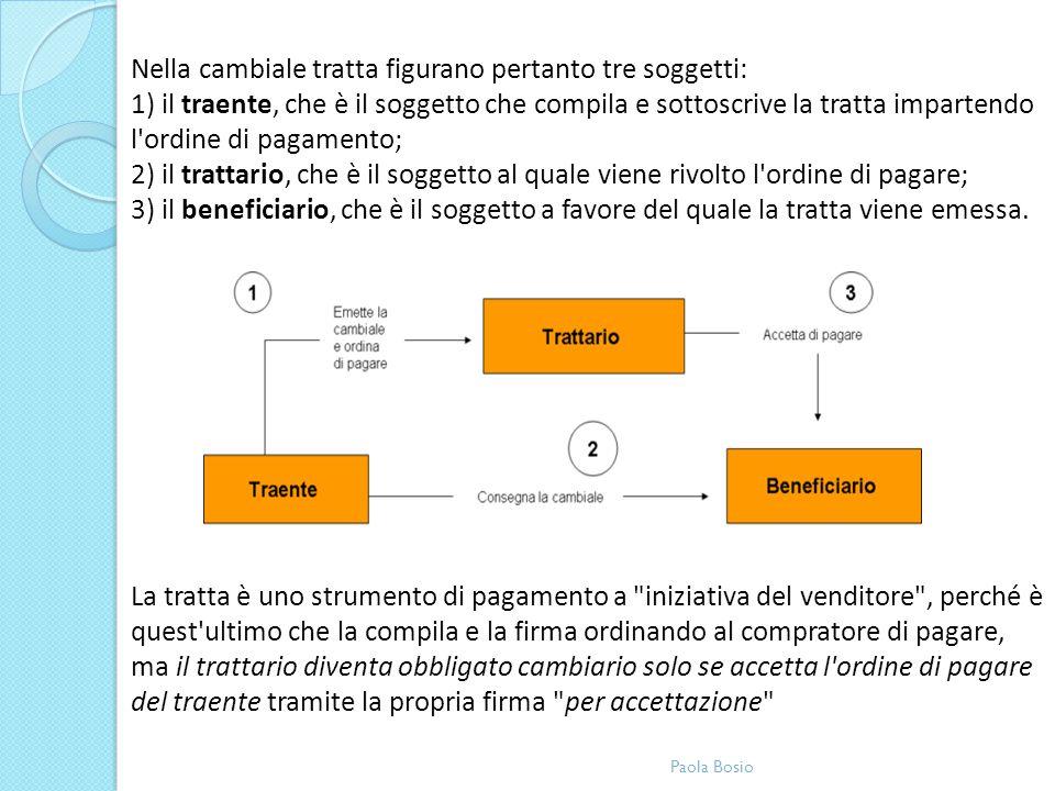 Nella cambiale tratta figurano pertanto tre soggetti: 1) il traente, che è il soggetto che compila e sottoscrive la tratta impartendo l'ordine di paga