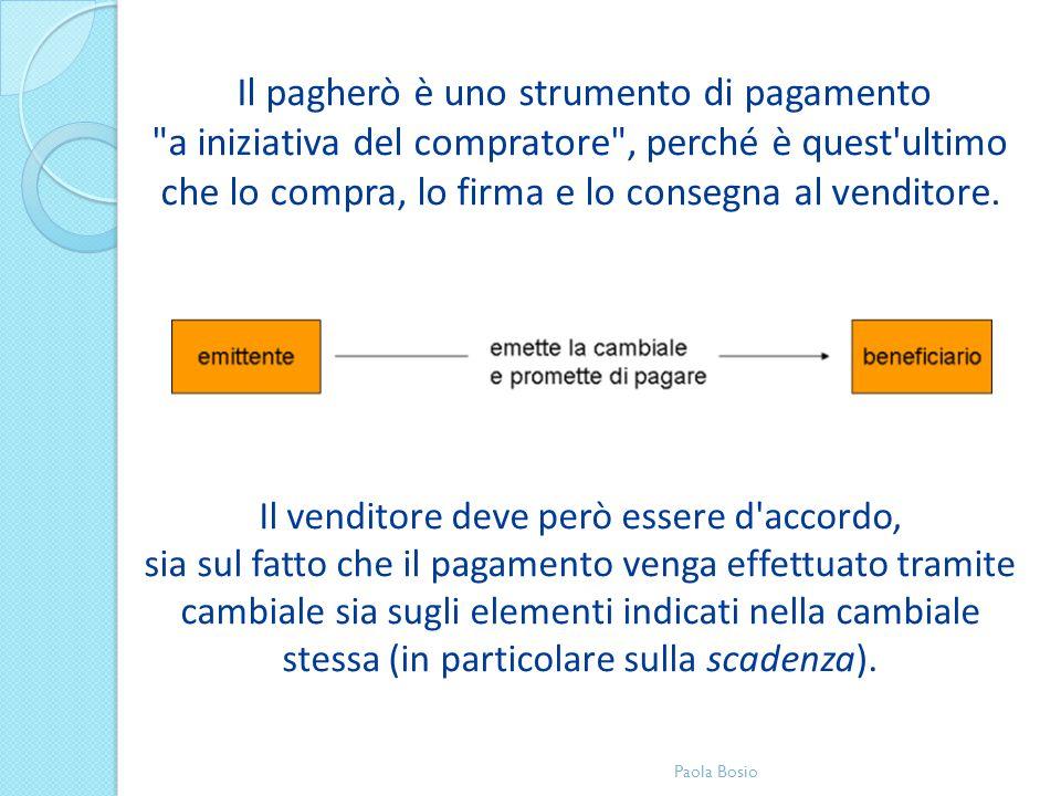 Il dettagliante Cesare Forni di Savona ha acquistato merci per un totale di 14.500 euro dal grossista Antonio Verri di Imperia.