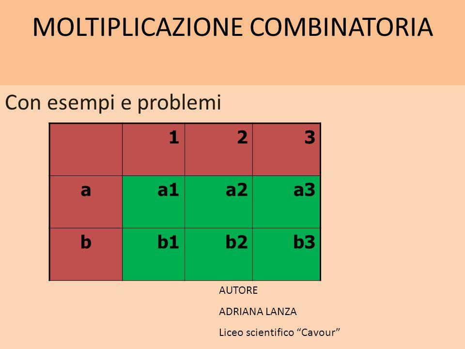MOLTIPLICAZIONE COMBINATORIA Con esempi e problemi AUTORE ADRIANA LANZA Liceo scientifico Cavour 123 aa1a2a3 bb1b2b3