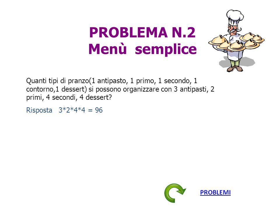 PROBLEMA N.2 Menù semplice Quanti tipi di pranzo(1 antipasto, 1 primo, 1 secondo, 1 contorno,1 dessert) si possono organizzare con 3 antipasti, 2 prim