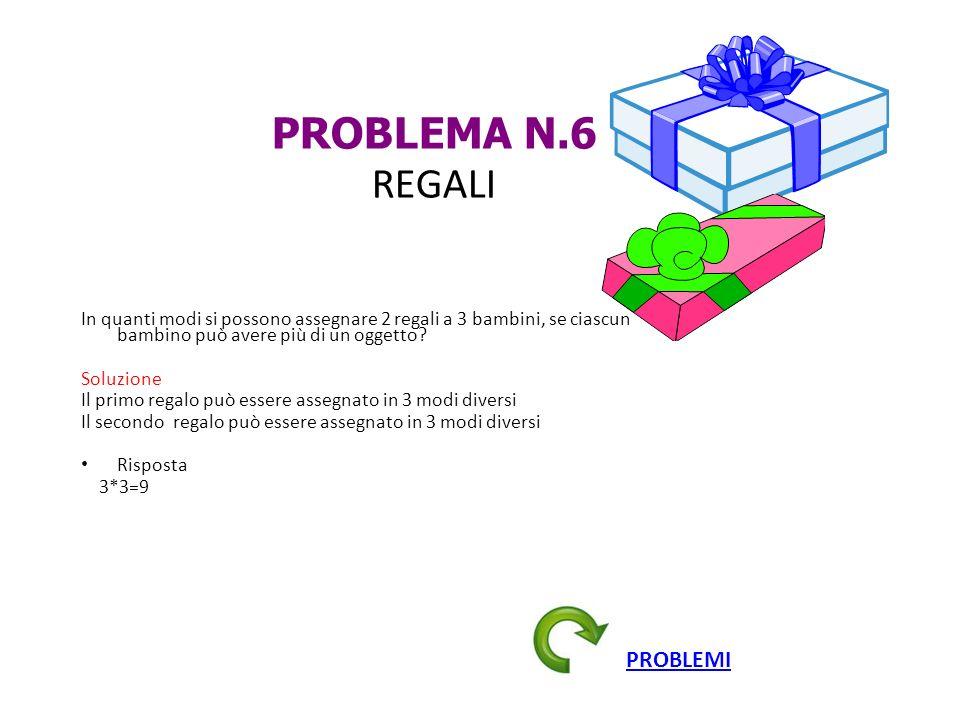 PROBLEMA N.6 REGALI In quanti modi si possono assegnare 2 regali a 3 bambini, se ciascun bambino può avere più di un oggetto? Soluzione Il primo regal