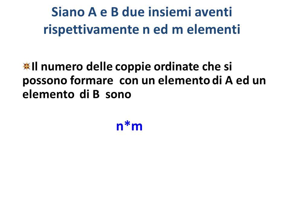 Siano A e B due insiemi aventi rispettivamente n ed m elementi Il numero delle coppie ordinate che si possono formare con un elemento di A ed un eleme