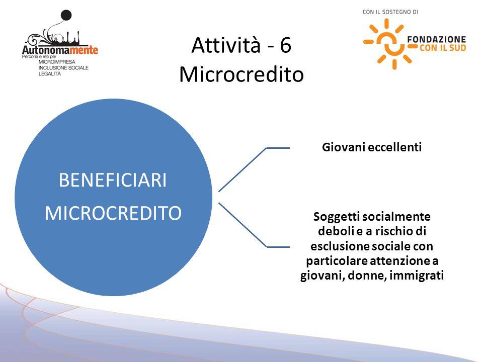 Attività - 6 Microcredito BENEFICIARI MICROCREDITO Giovani eccellenti Soggetti socialmente deboli e a rischio di esclusione sociale con particolare attenzione a giovani, donne, immigrati