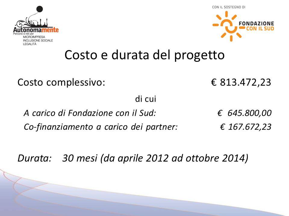 Costo e durata del progetto Costo complessivo: 813.472,23 di cui A carico di Fondazione con il Sud: 645.800,00 Co-finanziamento a carico dei partner: 167.672,23 Durata: 30 mesi (da aprile 2012 ad ottobre 2014)