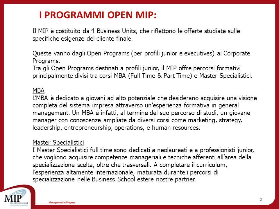3 Il MIP è costituito da 4 Business Units, che riflettono le offerte studiate sulle specifiche esigenze del cliente finale. Queste vanno dagli Open Pr