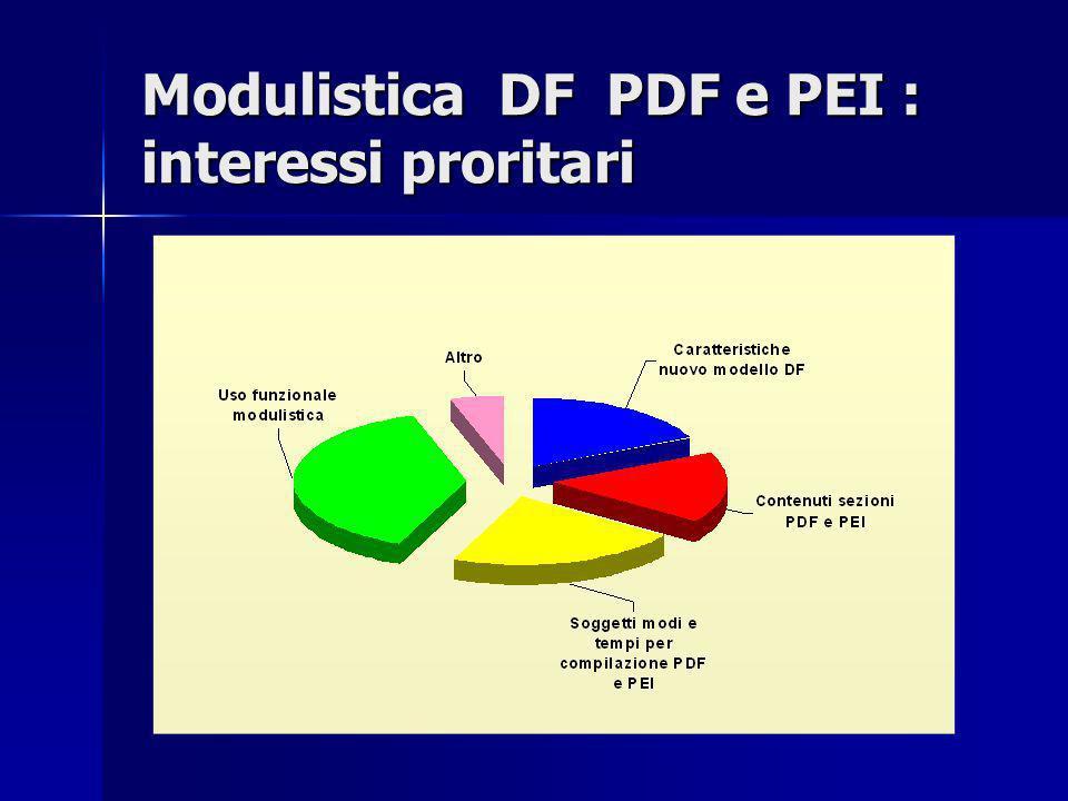 Modulistica DF PDF e PEI : interessi proritari