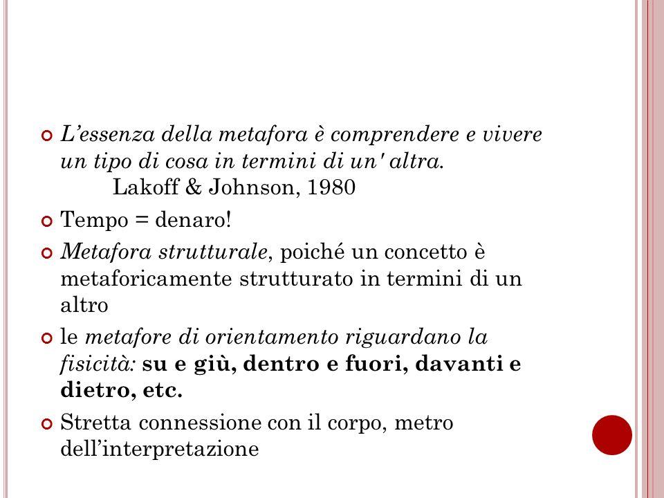 Lessenza della metafora è comprendere e vivere un tipo di cosa in termini di un' altra. Lakoff & Johnson, 1980 Tempo = denaro! Metafora strutturale, p