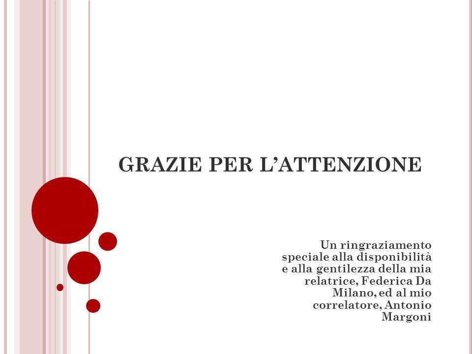 GRAZIE PER LATTENZIONE Un ringraziamento speciale alla disponibilità e alla gentilezza della mia relatrice, Federica Da Milano, ed al mio correlatore,