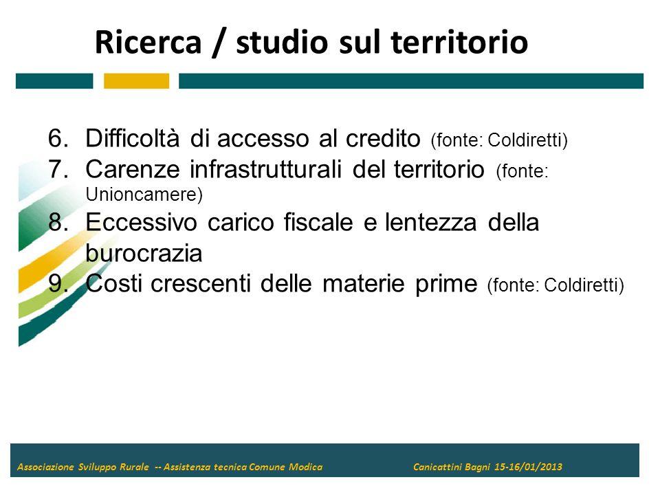 Ricerca / studio sul territorio Associazione Sviluppo Rurale -- Assistenza tecnica Comune Modica Canicattini Bagni 15-16/01/2013 6.