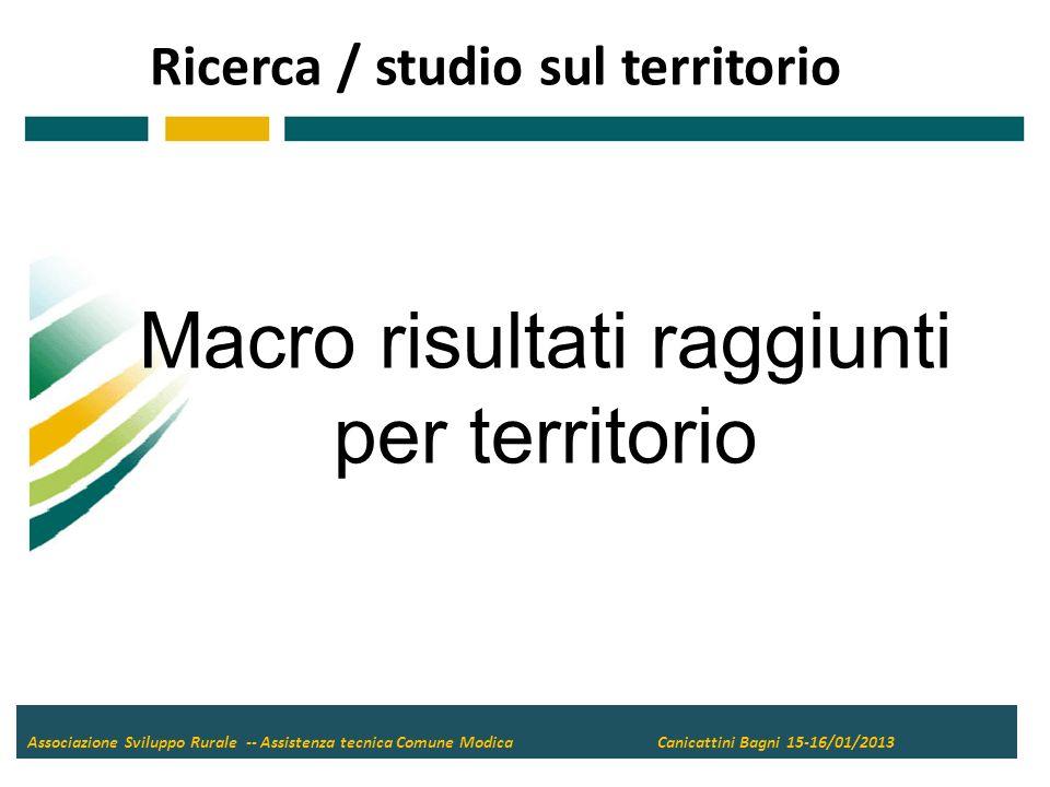 Ricerca / studio sul territorio Associazione Sviluppo Rurale -- Assistenza tecnica Comune Modica Canicattini Bagni 15-16/01/2013 Macro risultati raggiunti per territorio