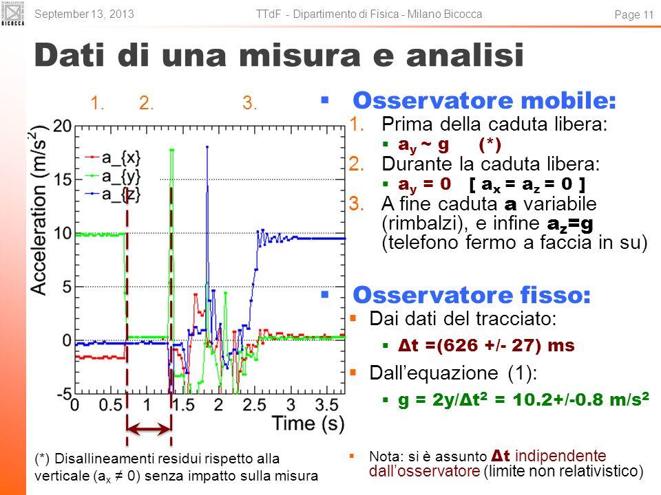 Dati di una misura e analisi Osservatore mobile: 1. Prima della caduta libera: a y ~ g (*) 2. Durante la caduta libera: a y = 0 [ a x = a z = 0 ] 3. A