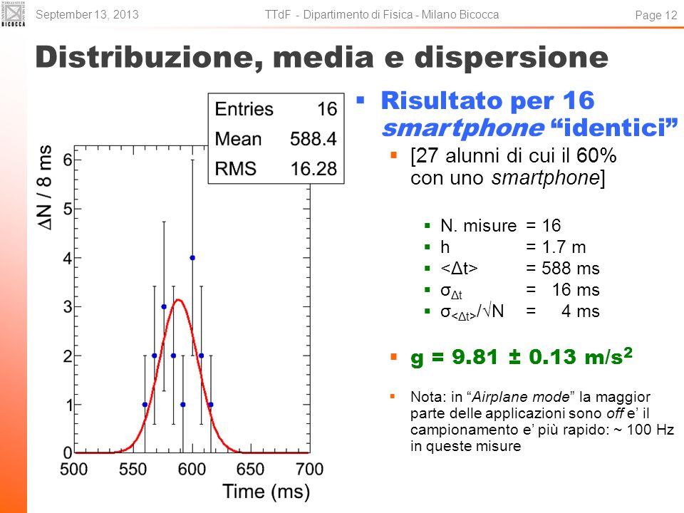 Distribuzione, media e dispersione Risultato per 16 smartphone identici [27 alunni di cui il 60% con uno smartphone] N. misure= 16 h = 1.7 m = 588 ms