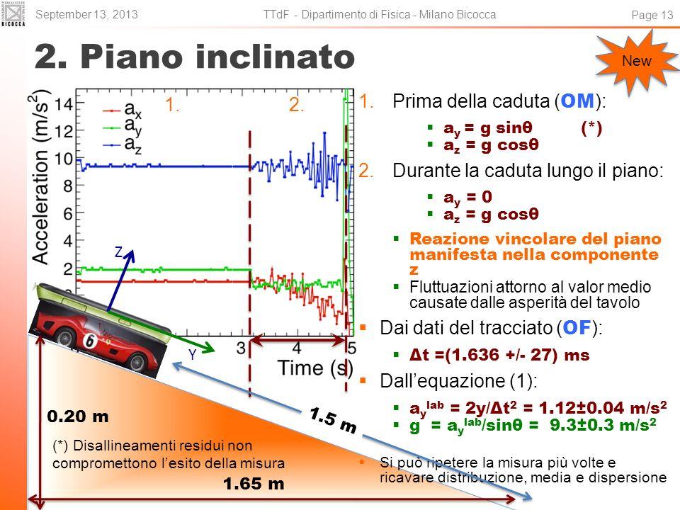 2. Piano inclinato September 13, 2013 TTdF - Dipartimento di Fisica - Milano Bicocca Page 13 0.20 m 1.65 m 1.Prima della caduta ( OM ): a y = g sinθ (