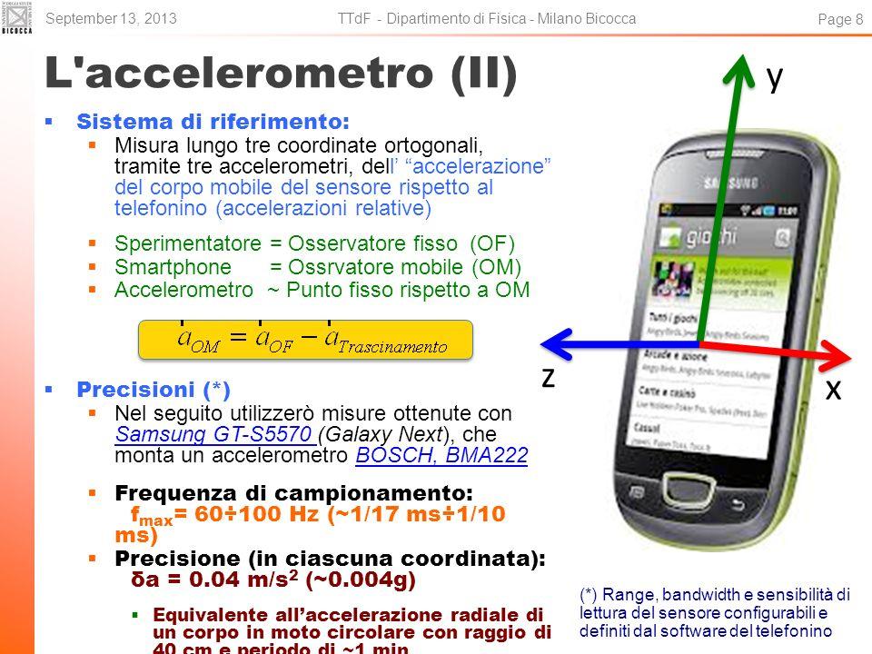 L'accelerometro (II) Sistema di riferimento: Misura lungo tre coordinate ortogonali, tramite tre accelerometri, dell accelerazione del corpo mobile de