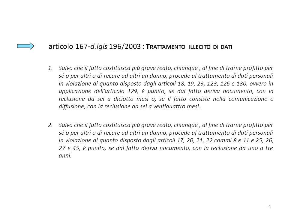 articolo 167-d.lgls 196/2003 : T RATTAMENTO ILLECITO DI DATI 1.Salvo che il fatto costituisca più grave reato, chiunque, al fine di trarne profitto pe