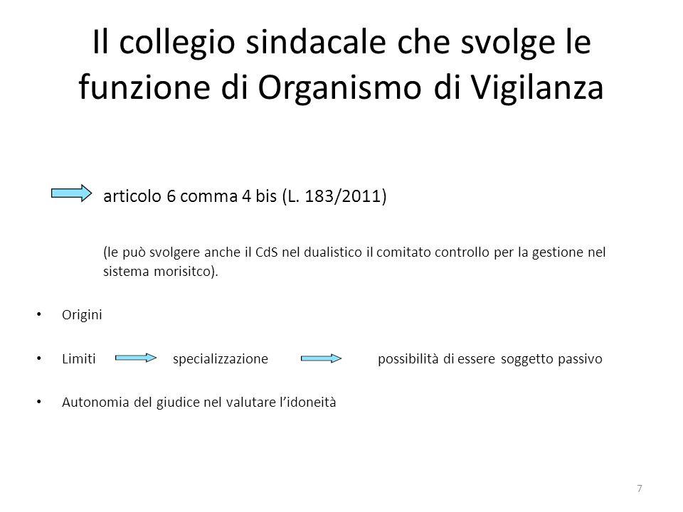 Il collegio sindacale che svolge le funzione di Organismo di Vigilanza articolo 6 comma 4 bis (L. 183/2011) (le può svolgere anche il CdS nel dualisti