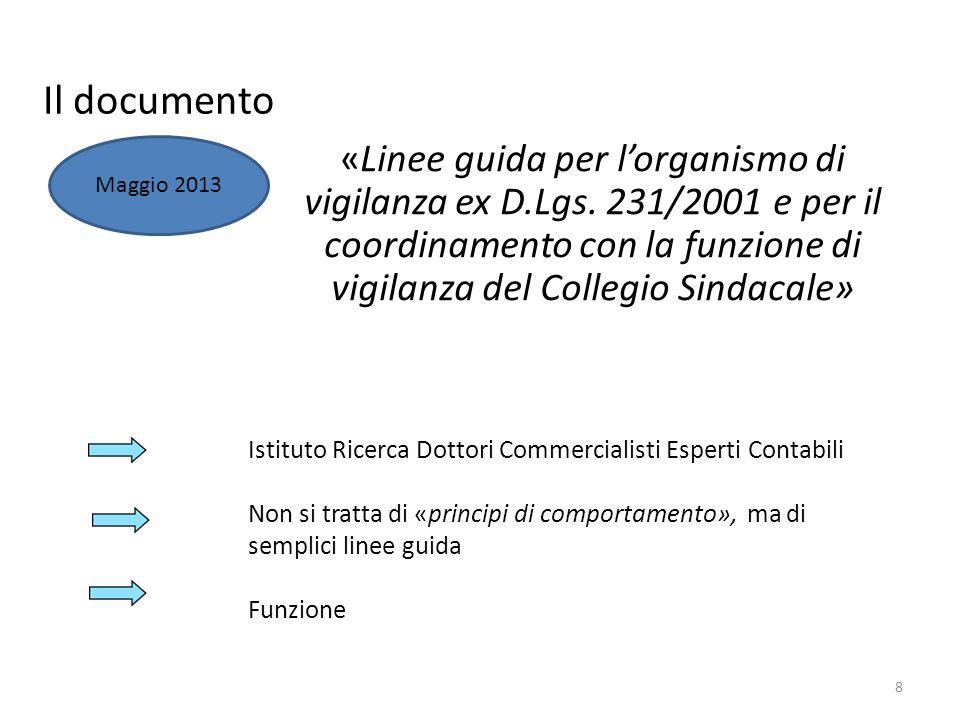 Il documento «Linee guida per lorganismo di vigilanza ex D.Lgs. 231/2001 e per il coordinamento con la funzione di vigilanza del Collegio Sindacale» M