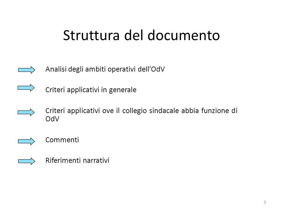Struttura del documento Analisi degli ambiti operativi dellOdV Criteri applicativi in generale Criteri applicativi ove il collegio sindacale abbia fun