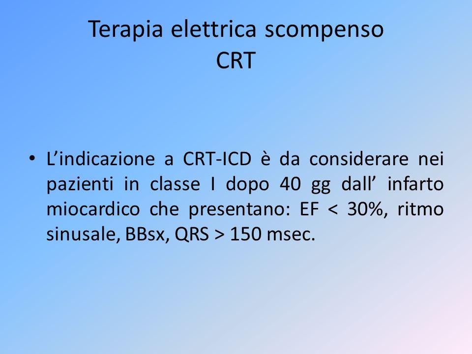 Terapia elettrica scompenso CRT Lindicazione a CRT-ICD è da considerare nei pazienti in classe I dopo 40 gg dall infarto miocardico che presentano: EF