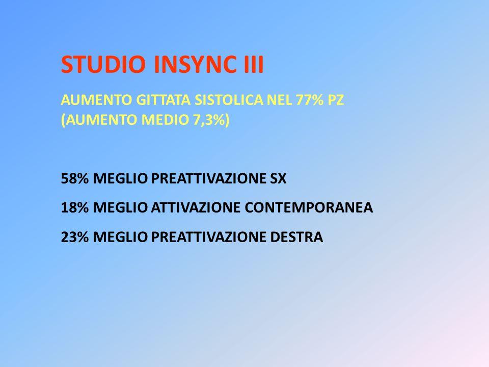STUDIO INSYNC III AUMENTO GITTATA SISTOLICA NEL 77% PZ (AUMENTO MEDIO 7,3%) 58% MEGLIO PREATTIVAZIONE SX 18% MEGLIO ATTIVAZIONE CONTEMPORANEA 23% MEGL
