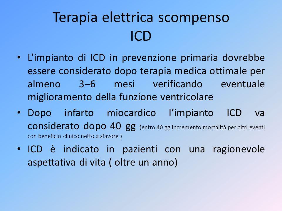 Terapia elettrica scompenso ICD Limpianto di ICD in prevenzione primaria dovrebbe essere considerato dopo terapia medica ottimale per almeno 3–6 mesi