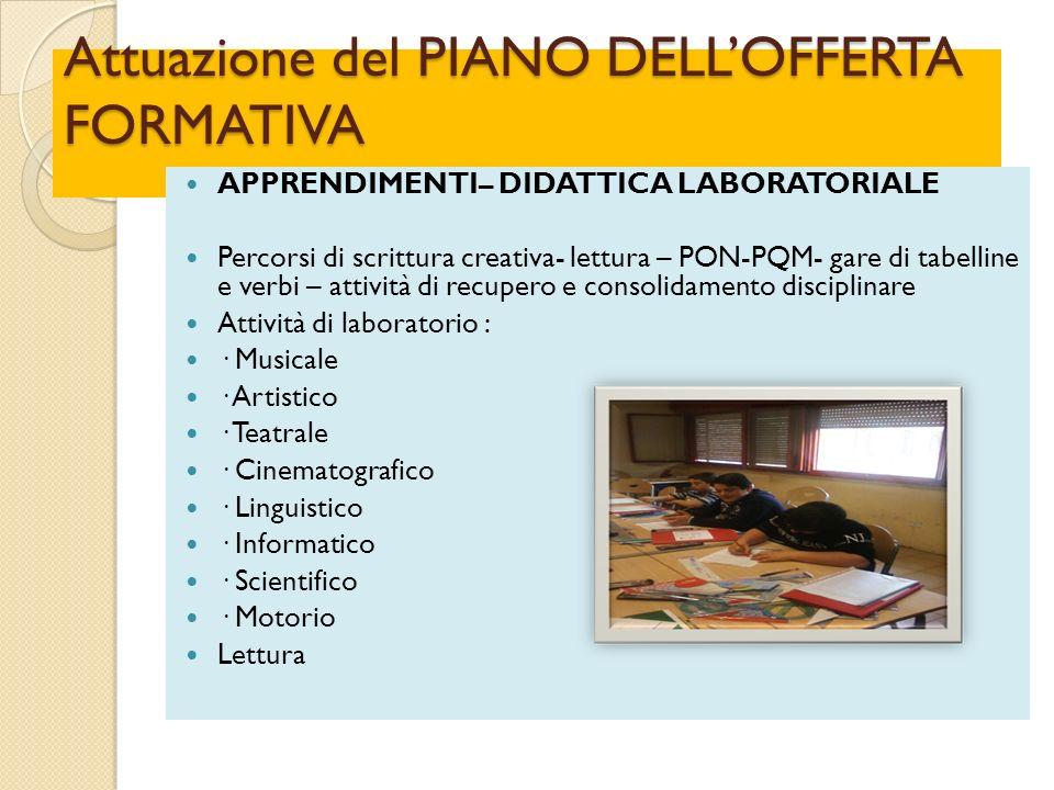 Attuazione del PIANO DELLOFFERTA FORMATIVA APPRENDIMENTI– DIDATTICA LABORATORIALE Percorsi di scrittura creativa- lettura – PON-PQM- gare di tabelline