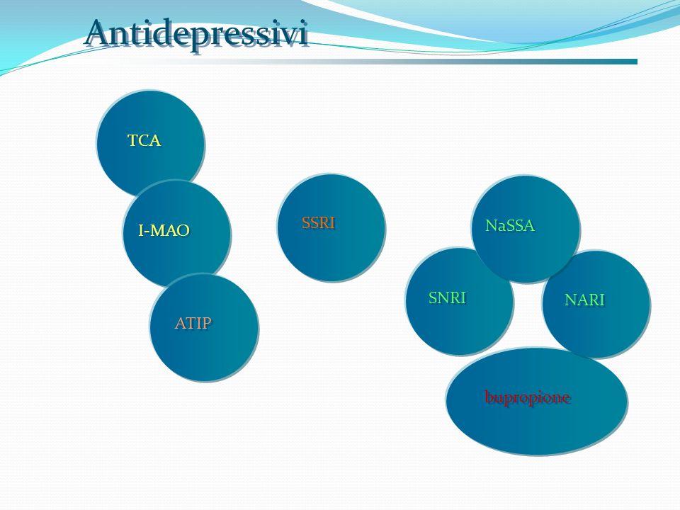Antidepressivi bupropione SNRI NARI NaSSA SSRI TCA I-MAO ATIP